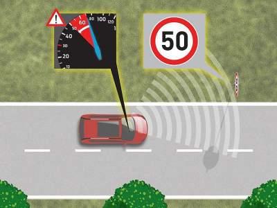 Ford вводит новую технологию для улучшения работы круиз-контроля